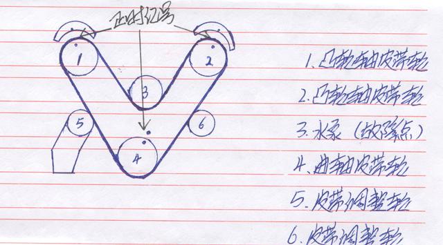 图1 正时皮带记号简示图高清图片