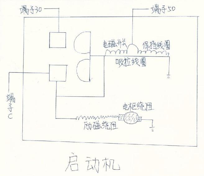 它的走向:电池→保险丝→点火开关(a/t)→端子50→保持线圈→落地